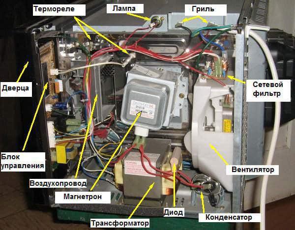 Mikrodalga elemanları