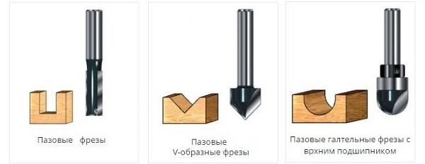 Couteaux en forme de v