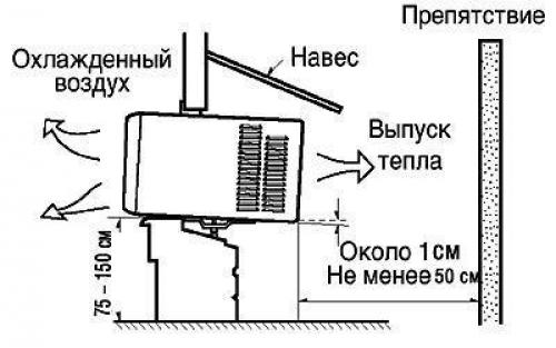 Montaj şeması