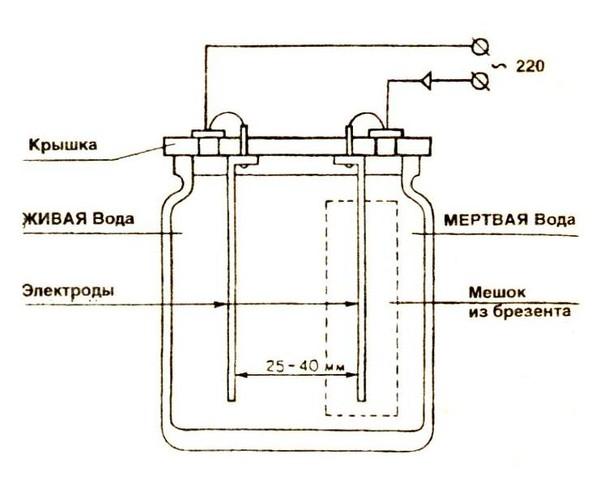 जल सक्रियक सर्किट