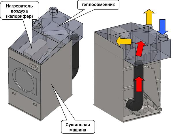 Kondenser kurutma makinesi