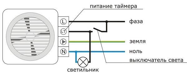 Ledningsdiagram