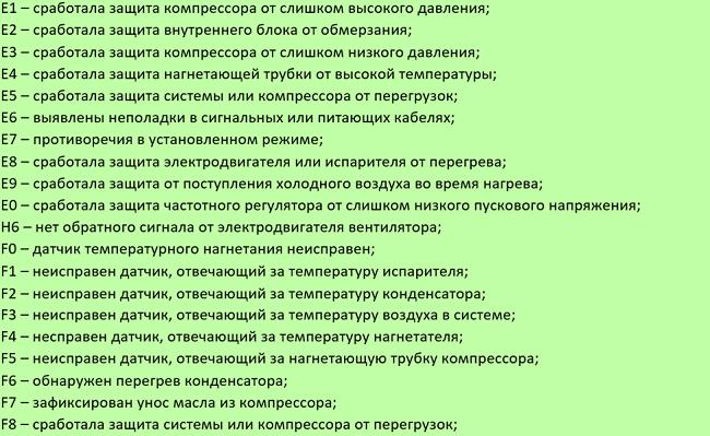 Codes Gree 1