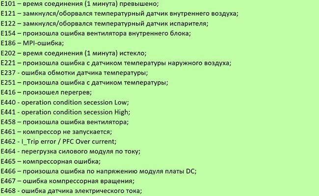Samsung 1 codes