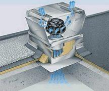 Çatı fanı