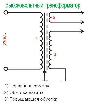 Circuit de transformateur