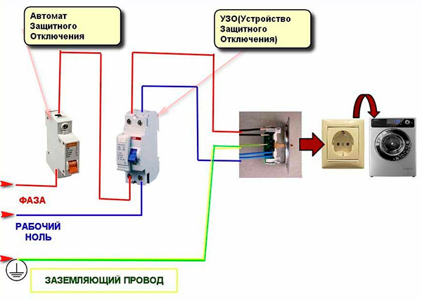 Schéma de câblage série