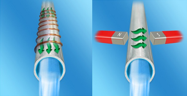 Sammenligning av magnetisk og elektromagnetisk vannbehandling