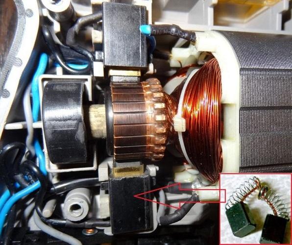 Stator et rotor
