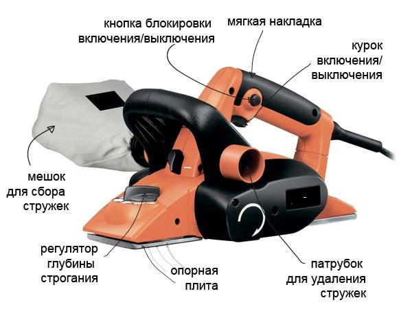 Electroplane tasarımı
