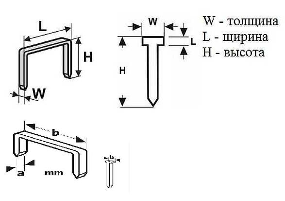 Paramètres d'agrafage