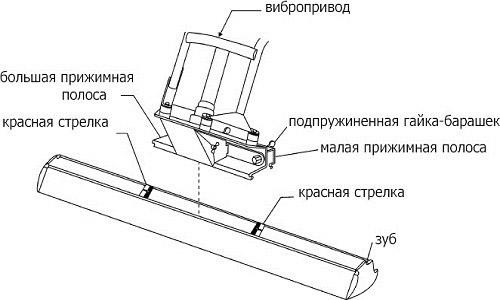 Vibrolaths Scheme