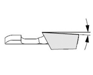 Vinkel på bakre skulderblad