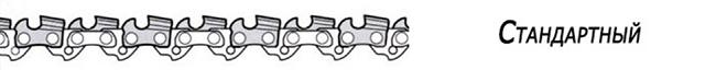 Standard linker