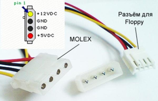 Connecteur MOLEX