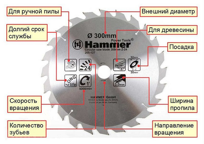 Disk işaretleme