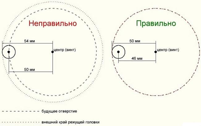 Delik yarıçapı nasıl hesaplanır