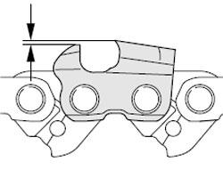 Angle d'affûtage