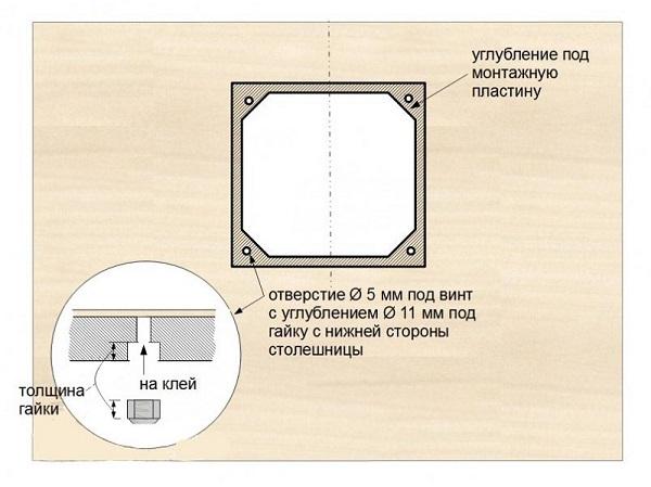 Plaka bağlantı elemanları için işaretleme delikleri