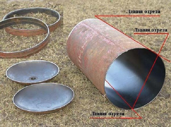 Düzeni ev yapımı çöplük