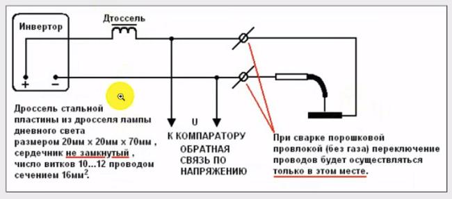 Şema 1