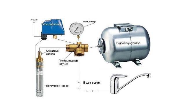 Hidroakümülatörlü pompa