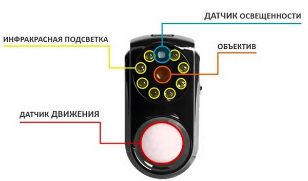 Kamera med lyssensor