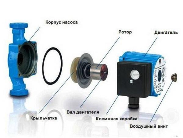 Pumpe design