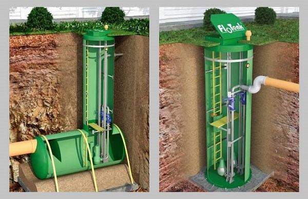 Station complète de pompage des eaux usées