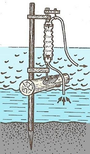 Dalga pompası