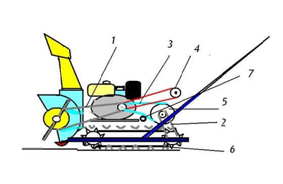 Şeması snowthrower