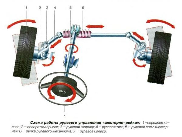 Styringssystem