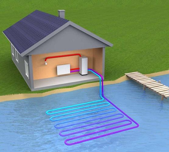 Pompe à chaleur eau / eau