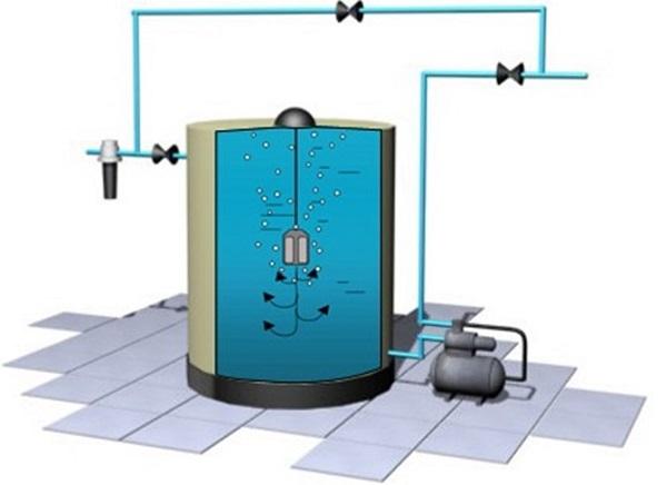 Phase d'aération de l'eau