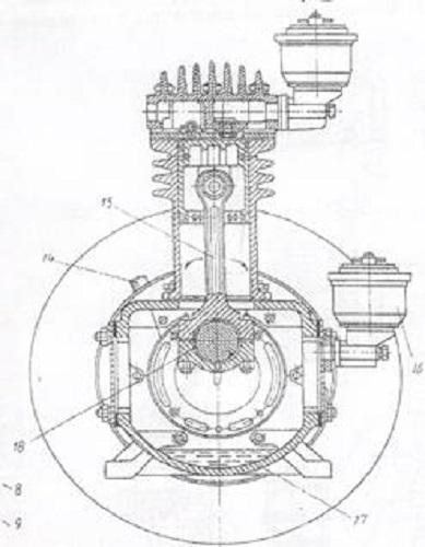 Pistonlu kompresör yağlama şeması