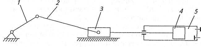 kruiskop