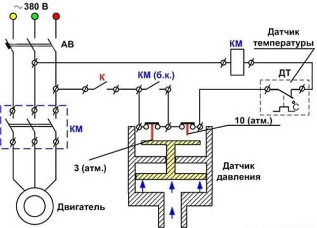 dispositif  principe de fonctionnement  connexion et r u00e9glage d u0026 39 un pressostat pour compresseur