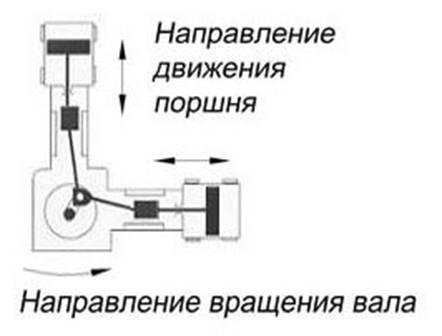 Cilinderhoek