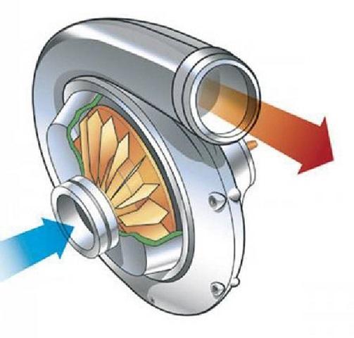 centrifugális