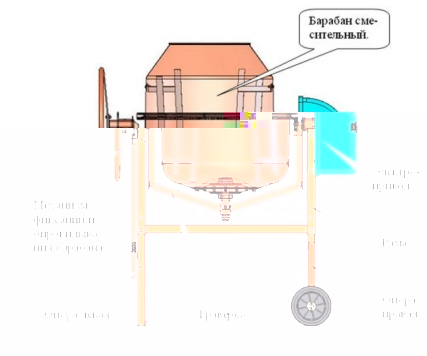 कंक्रीट मिक्सर निर्माण
