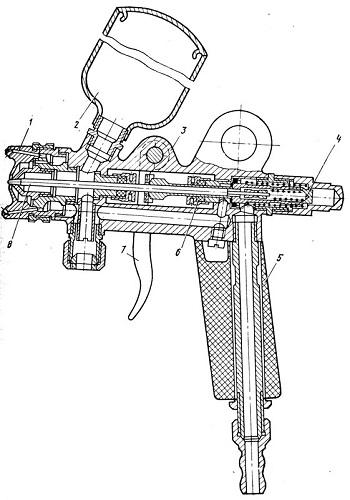 Pistola a spruzzo pneumatica