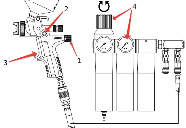 Impostazione dello strumento