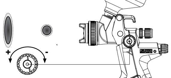 Regolazione della dimensione della torcia