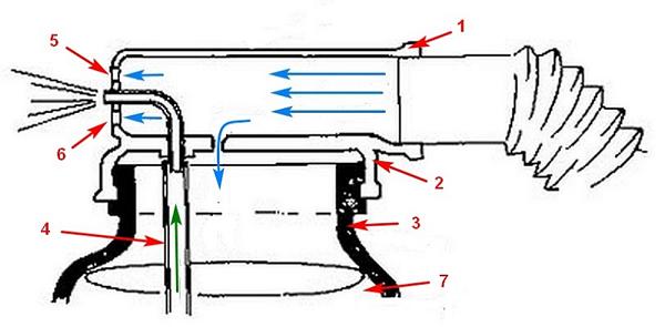 Схема за пръскане на боя